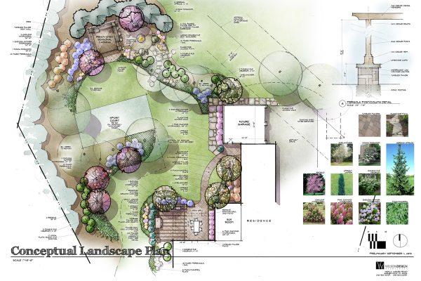 Conceptual Landscape Designs